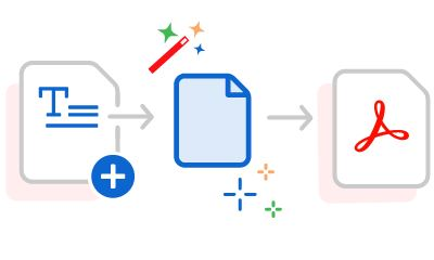 What Are The Reasons For Converting Your Pdf To Word Online On A Reliable Platform?