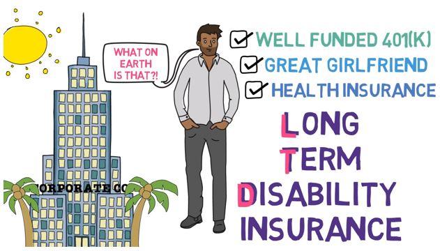 Disability Insurance and Umbrella Insurance