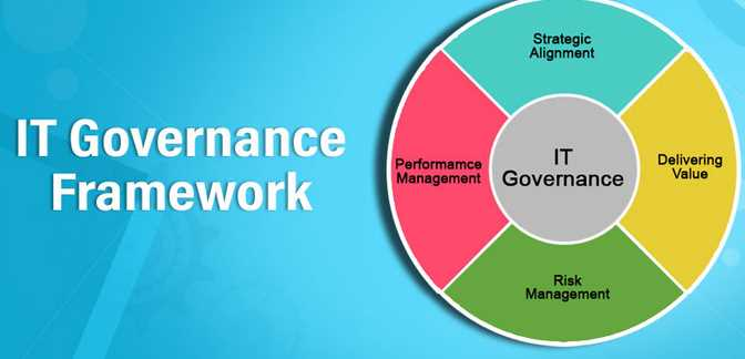 Pay More Concern on IT Governance