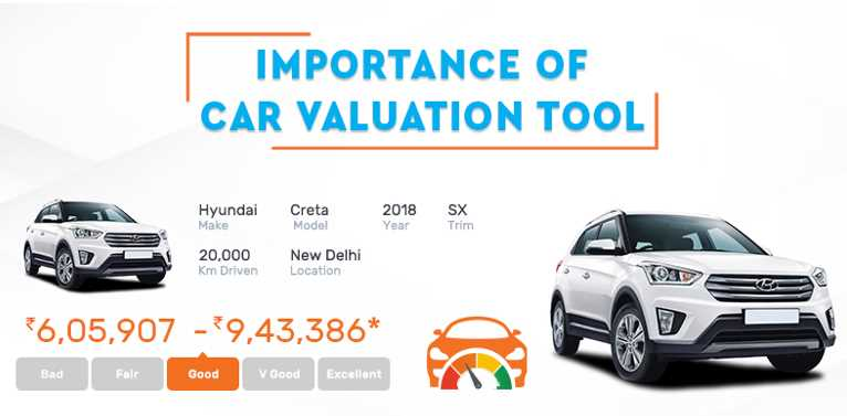 What are the benefits of using a professional car valuation tool?