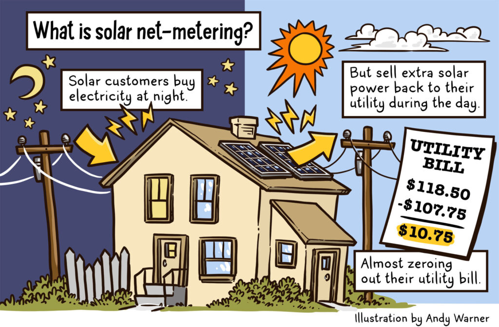 Apricot Solar Experts: Net Zero Homes and 100% Electric Bill Coverage