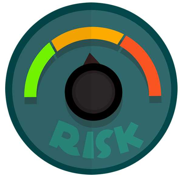 Decreases the Level of Risk