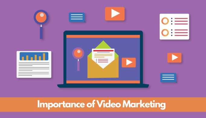 Looking to the Future: The Growing Importance of Video Content Marketing